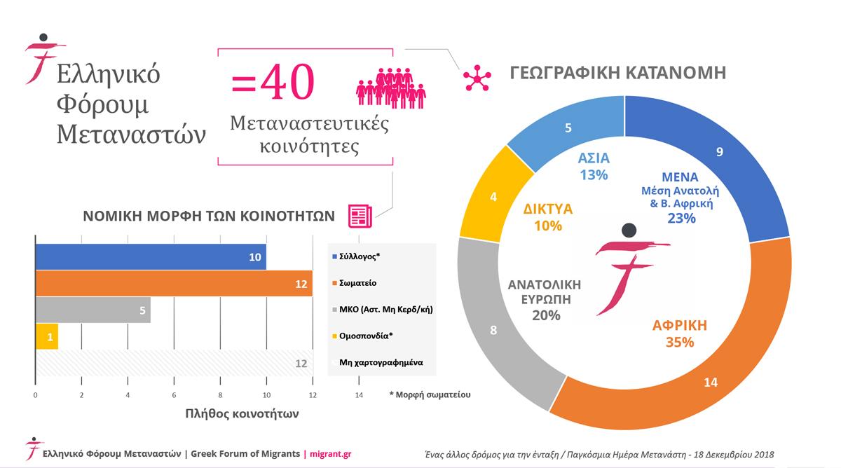 infographicsGFM_02